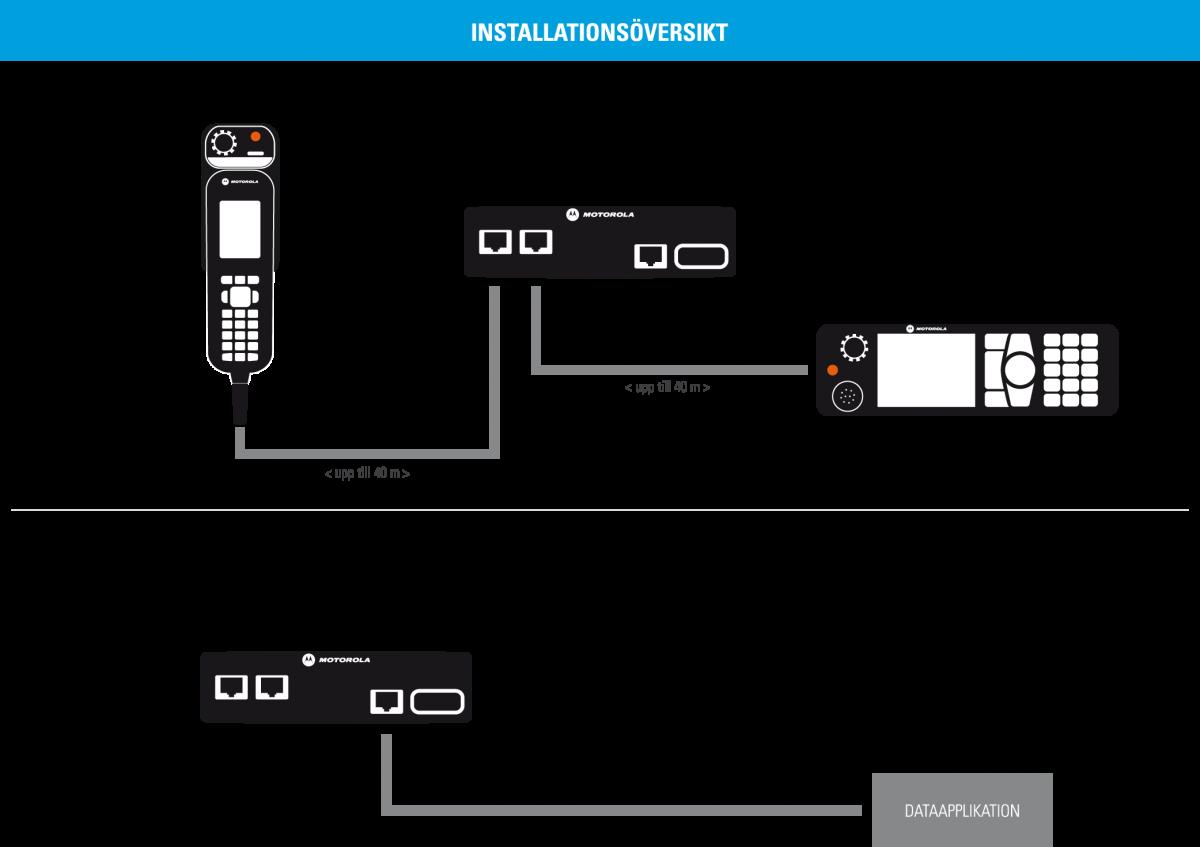 Motorola Mtm5500 Mobile Tetra Radio With Dual Control Heads Celab Cable Box Wiring Diagram